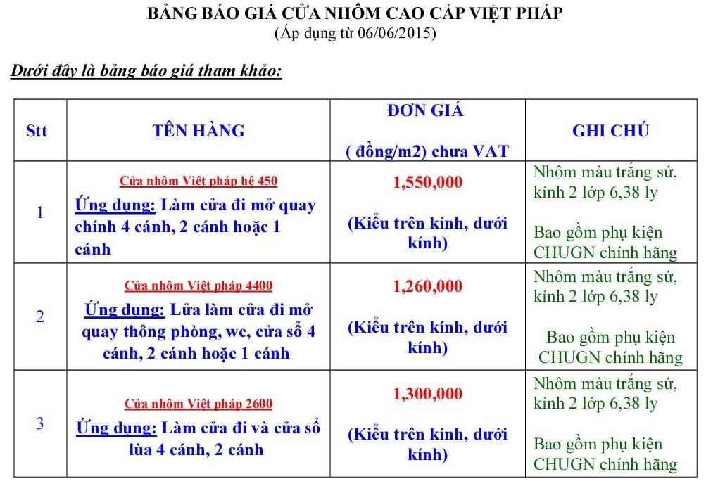 Báo giá cửa nhôm Việt pháp Hà nội