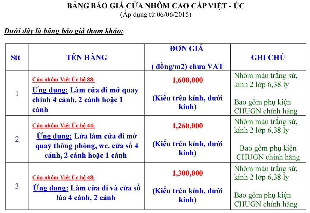 Báo giá cửa nhôm cao cấp Việt Úc